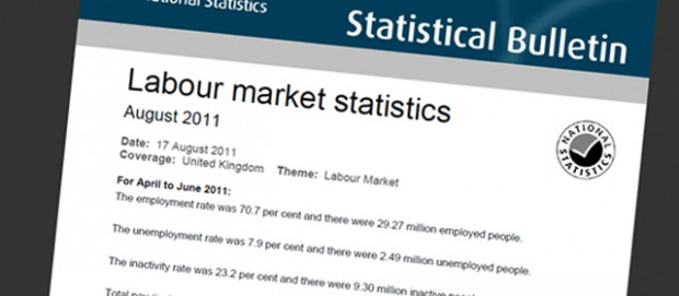 Youth unemployment shows no improvement in latest quarter
