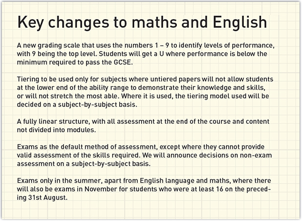 changes in gcse coursework Changes to gcse grading the government has introduced changes to the way english and maths alongside their chosen course gcse english and maths courses.