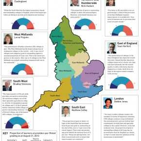 Ofsted Regional map. CLICK HERE FOR FULL SIZE