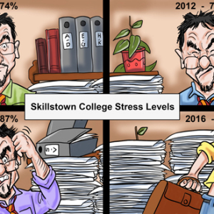 Workload and constant change driving up stress