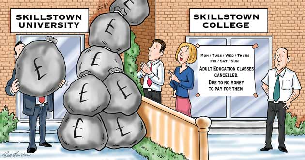 Higher education cash should go to 'falling over' FE