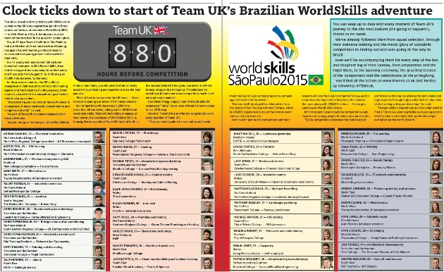 Clock ticks down to start of Team UK's Brazilian WorldSkills adventure