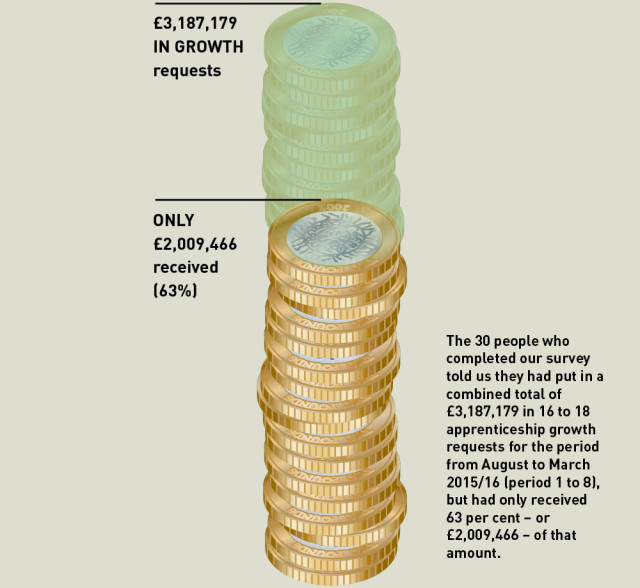 coins4