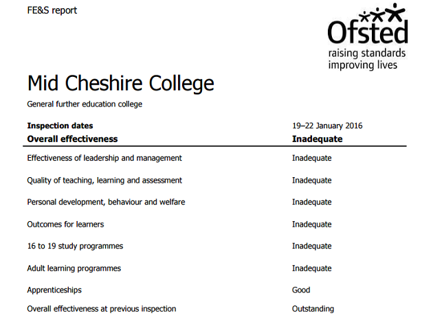 Mid-Cheshire College falls from outstanding to inadequate