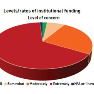 Inst-funding-pie