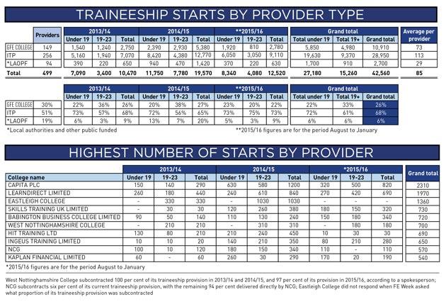Traineeship-chart-2