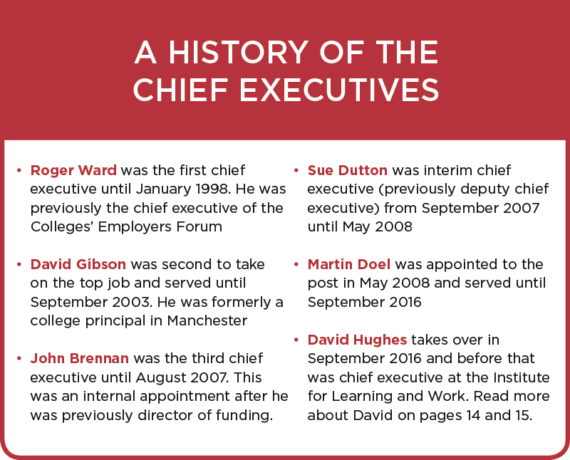 history-of-chief-executives