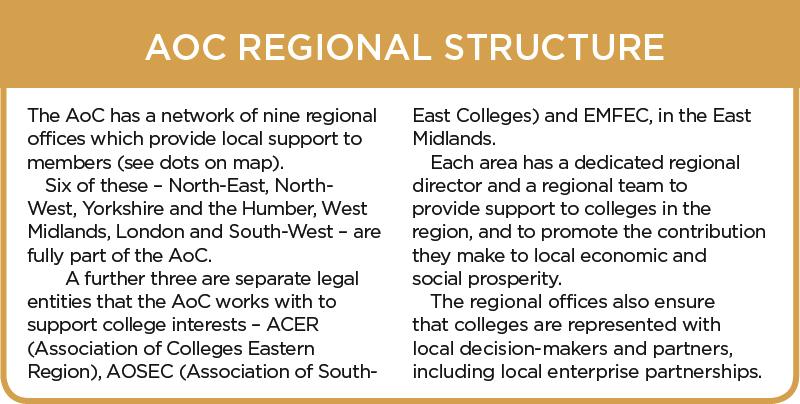 aoc-regional-structure