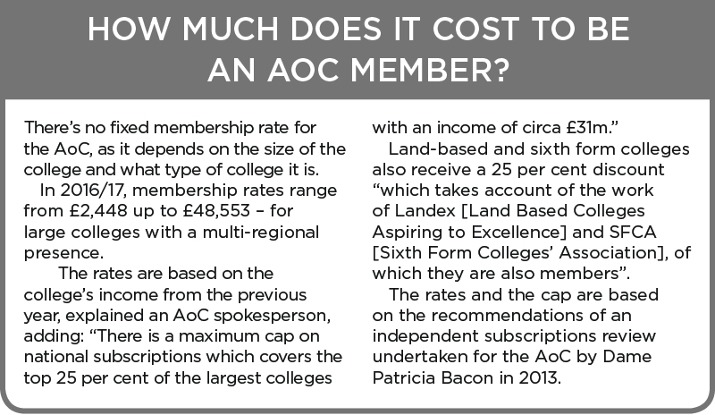 how-much-does-it-cost-to-be-aoc-member