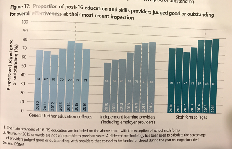 Ofsted annual report: Wilshaw calls for 'an education minister for the North'