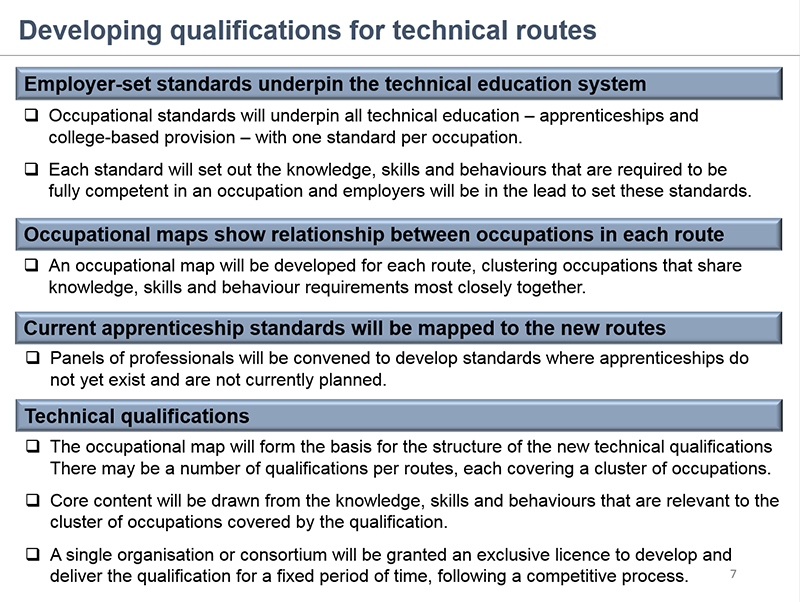Are TLevels A New Qualification - National standards of apprenticeship for us map