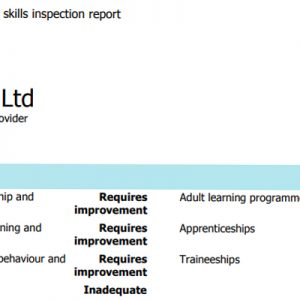Ofsted inspection report for Learndirect finally published
