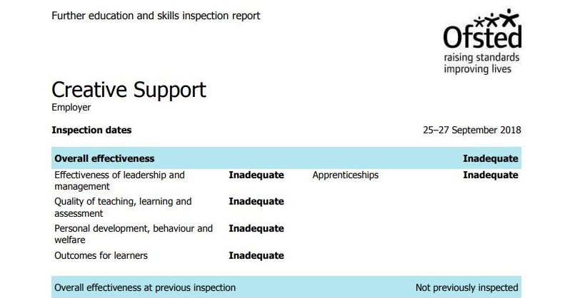 Damning Ofsted visit brands special needs charity's apprenticeships 'inadequate'
